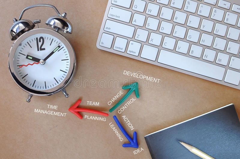 Tool for success on working desk royalty free stock photos