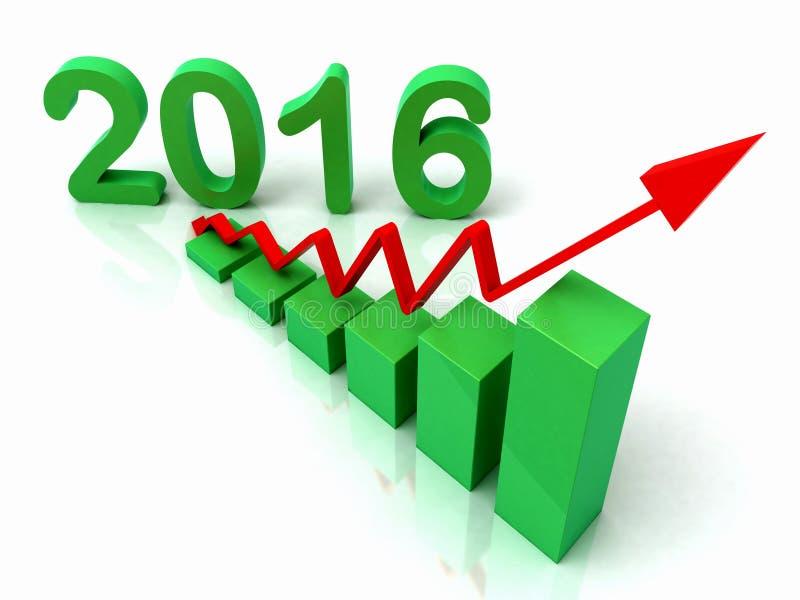 2016 toont de Groene Grafiek Begroting stock illustratie