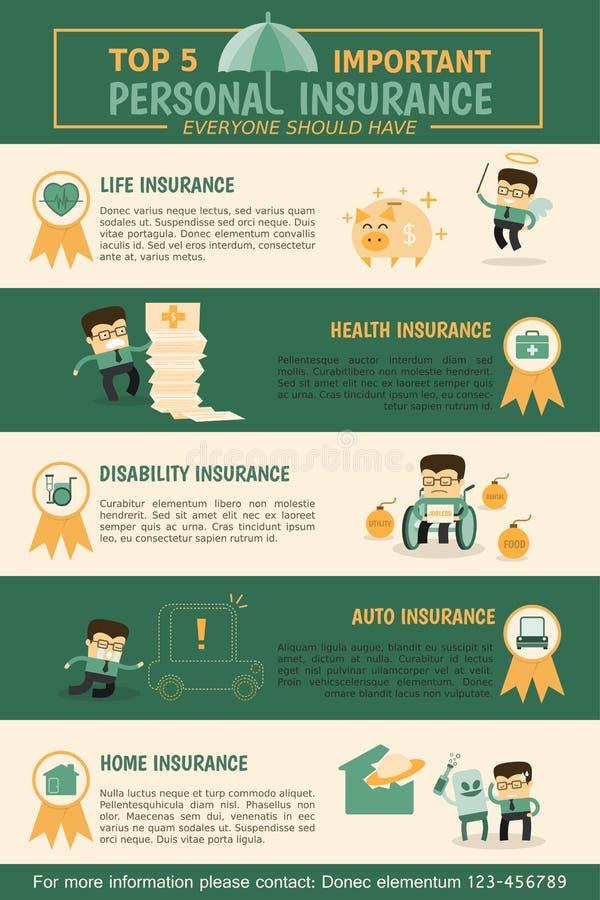 Top 5 belangrijkste persoonlijke verzekering vector illustratie