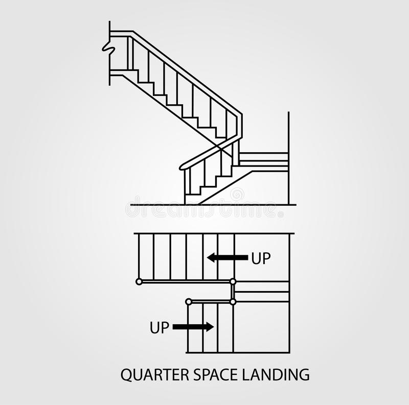 Top and front view of a stair with quarter space landing. Top view and front view of a stair with quarter space landing royalty free illustration