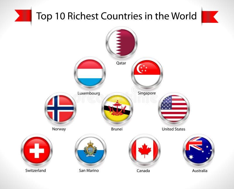 Top Ten-reichste Länder in der Welt Katar, Luxemburg, Singapur, Norwegen, Brunei Darussalam, Vereinigte Staaten, die Schweiz, San  vektor abbildung