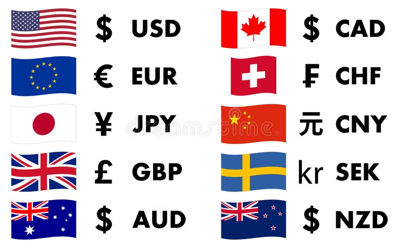 Top 10 traded currencies in world, with country flag and currency symbol.  stock illustration