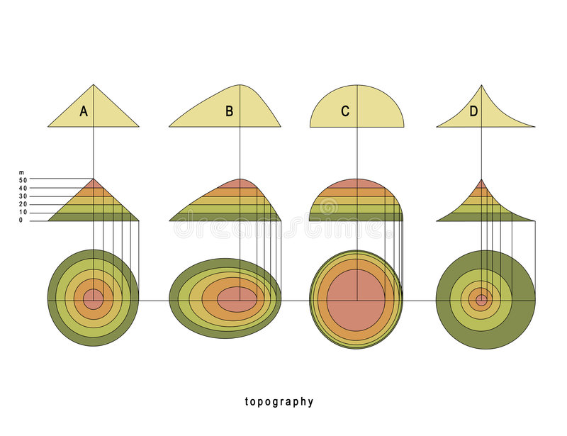 topografi royaltyfri illustrationer