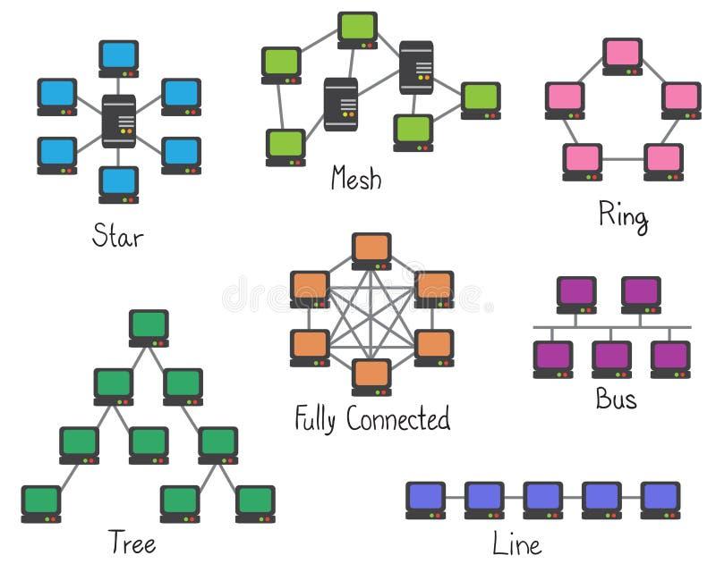 topologi för datoranslutningsnätverk royaltyfri illustrationer