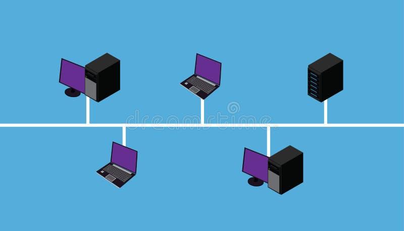 Topologi för LAN för nätverksanslutning glåmig vektor illustrationer