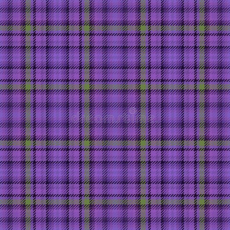 Torkduk f?r tartan f?r tygpl?d skotsk retro Skottland stock illustrationer