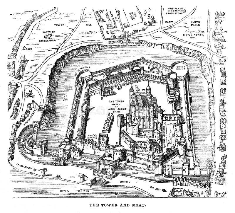 Torn av London gravyr