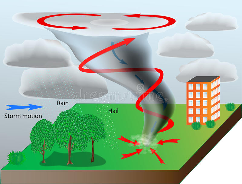 Tornado stock abbildung