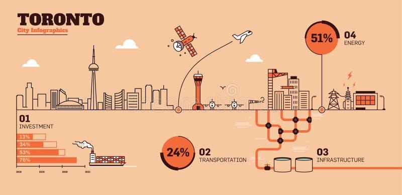 Toronto miasta projekta infrastruktury Infographic Płaski szablon ilustracja wektor