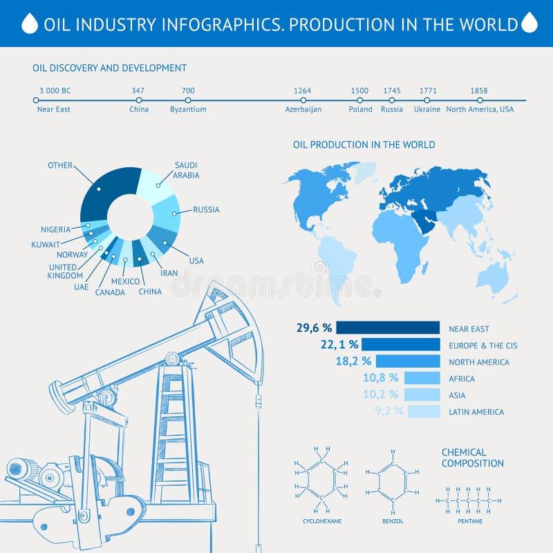 Torre de óleo infographic ilustração royalty free