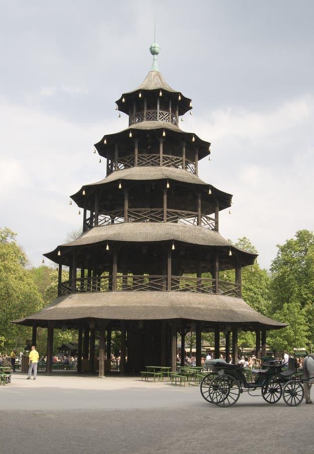 Torretta cinese giardino inglese monaco di baviera for Giardino cinese