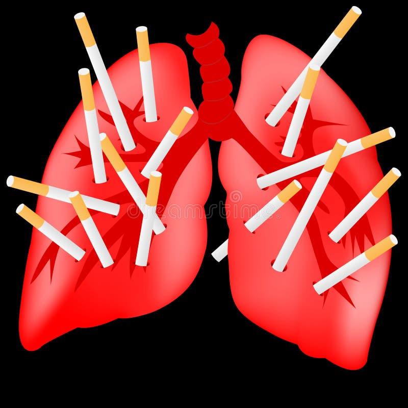 Tort du fumage illustration libre de droits