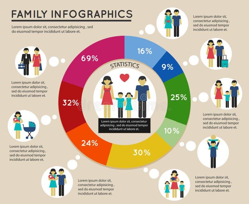 Torta da família infographic ilustração do vetor