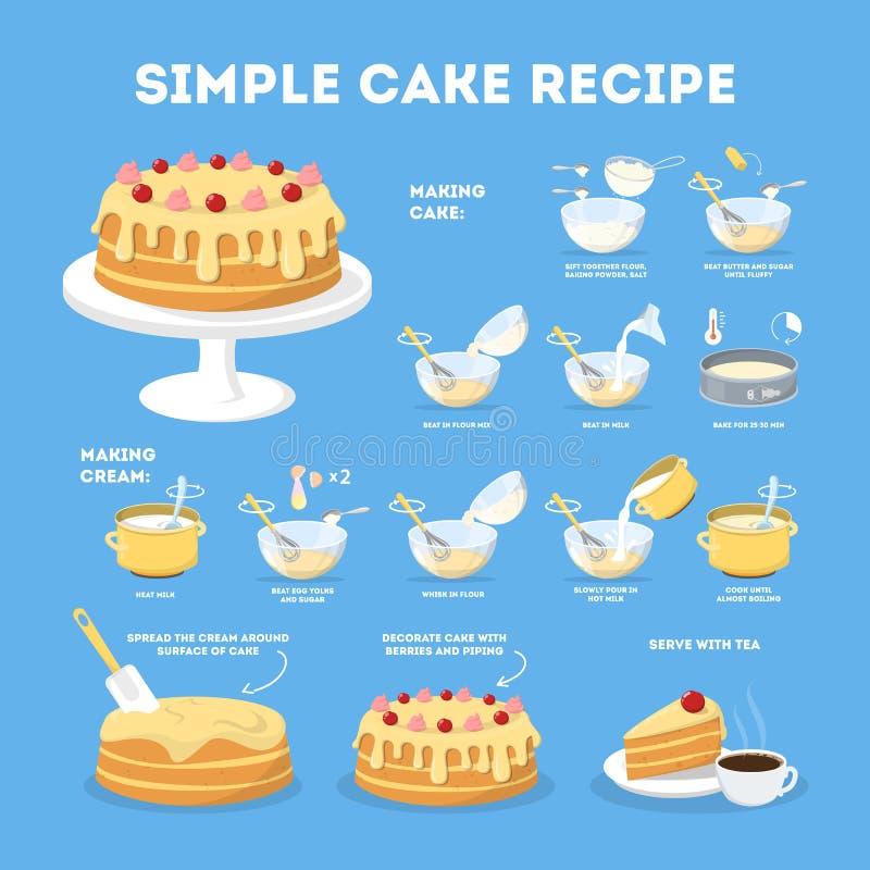 Torta fácil con la receta poner crema para cocinar en casa libre illustration