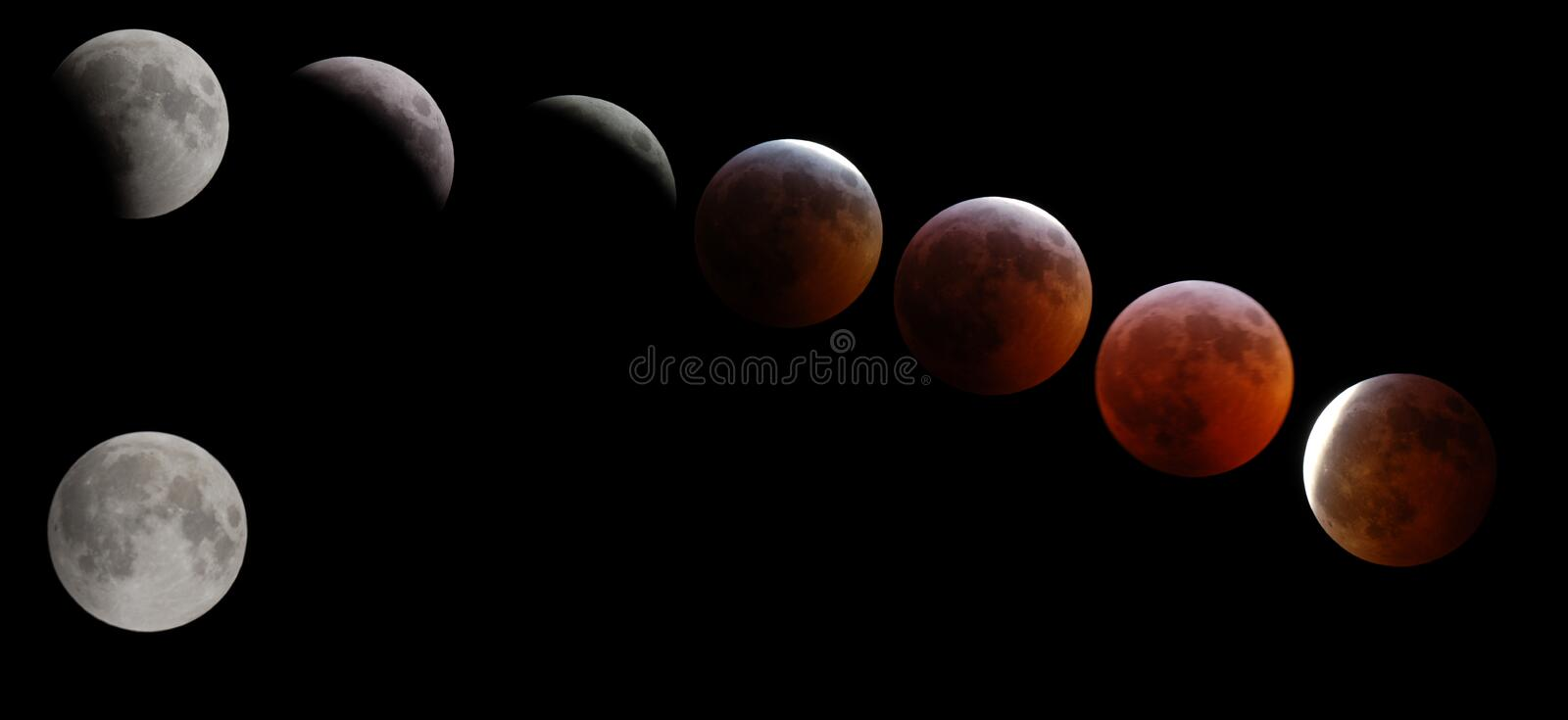 Total Lunar Eclipse of January 2019 stock images