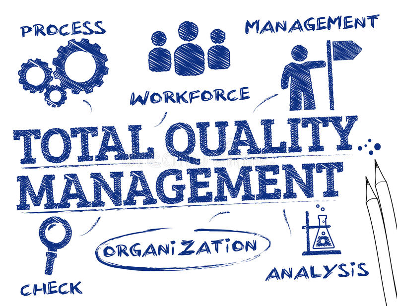 total quality management case study apple Toyota case study - download as word doc (doc / docx), pdf file total quality management is based on the principle that every staff has to be.