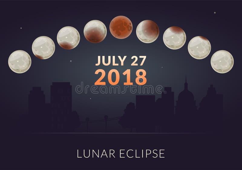 Totale Maaneclipce 28 de vector horizontale banner van juli 2018 royalty-vrije illustratie