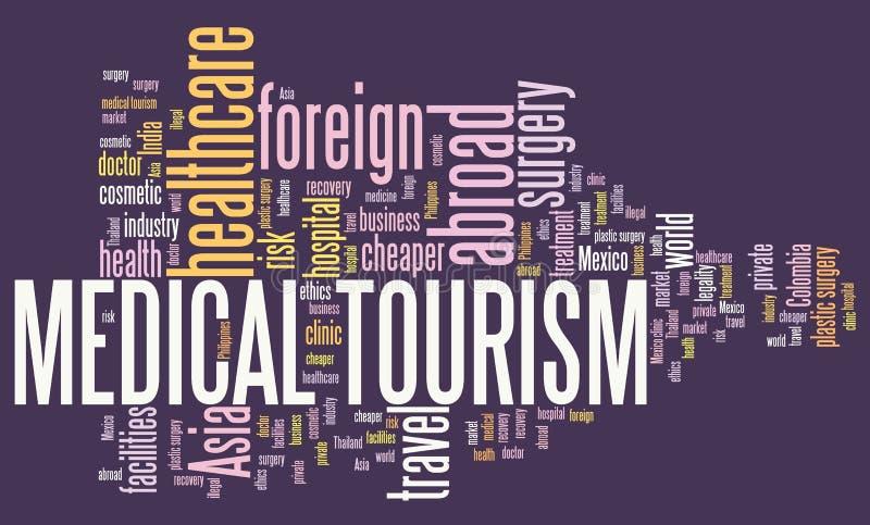 Tourisme médical illustration de vecteur