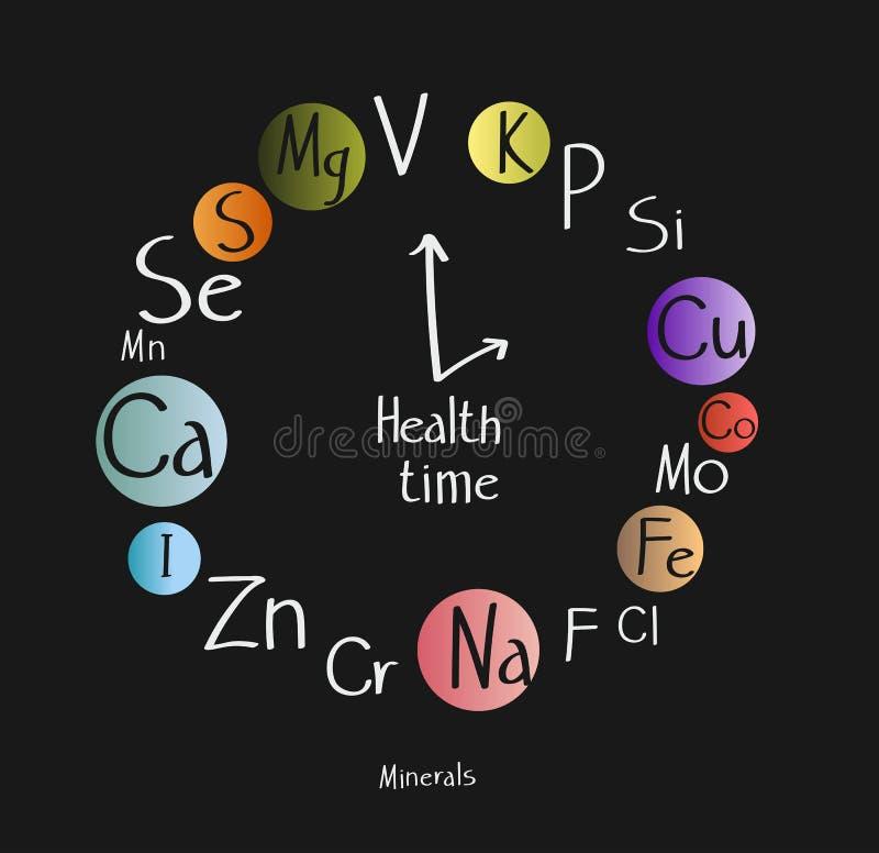Tous les minerais pour des prestations-maladie en nourriture arrangement Régime équilibré illustration de vecteur