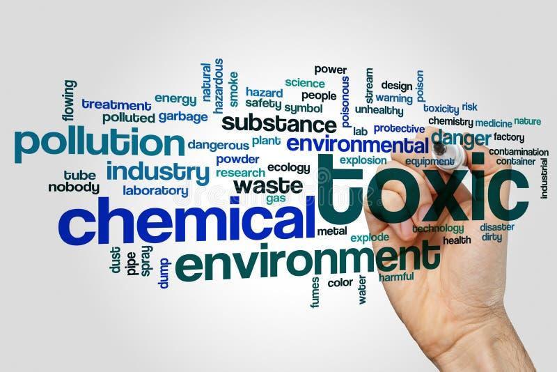 Toxic word cloud stock photos