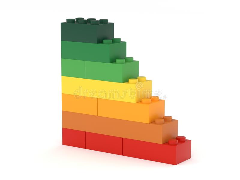 Toy Bricks Energy Performance Scale foto de stock royalty free
