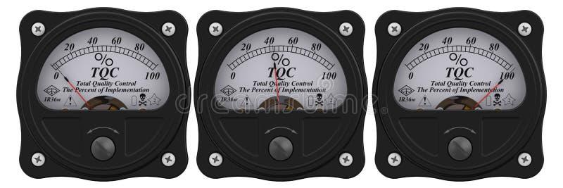 TQC Indicador do controle de qualidade total Os por cento da aplicação ilustração stock
