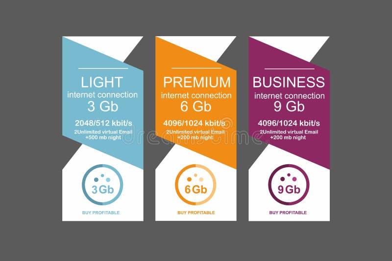 Tráfico de Internet Tarifas determinadas de la oferta bandera del ux del ui para el web app fije la tabla de la tasación, orden,  stock de ilustración