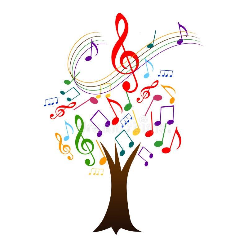 Träd med musikanmärkningar Musikträd vektor illustrationer