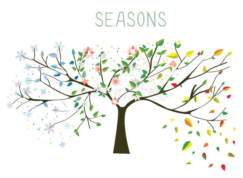 Träd under begrepp för fyra säsonger royaltyfri illustrationer