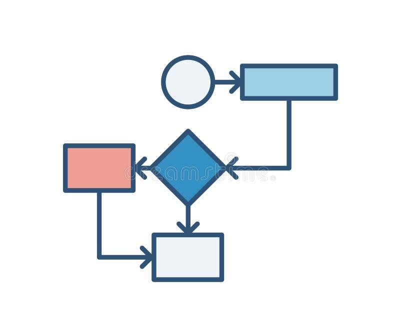 Träddiagram eller flödesdiagram med runda, triangulära och rektangulära beståndsdelar förbindelse av pilar Grafisk framst?llning royaltyfri illustrationer