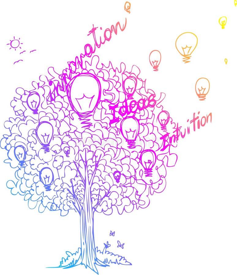 Trädet av idéer royaltyfri illustrationer