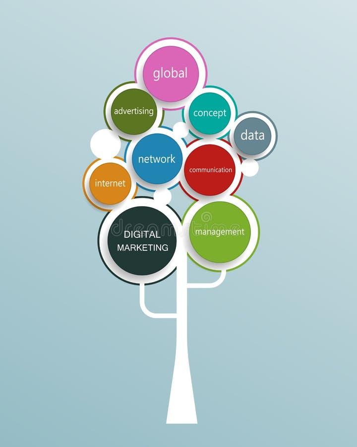 Trädet för begreppet och för abstrakt begrepp för den affärsDigital marknadsföringen formar vektor illustrationer