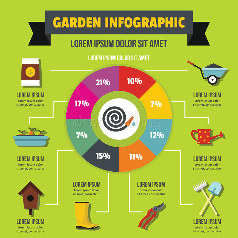 Trädgårds- infographic begrepp, lägenhetstil royaltyfri illustrationer