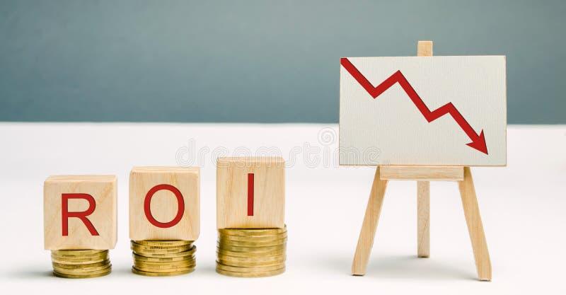 Träkvarter med ordet ROI och en affisch med en pil ner Finansiellt förhållande som illustrerar nivån av affärsförlust retur royaltyfria foton