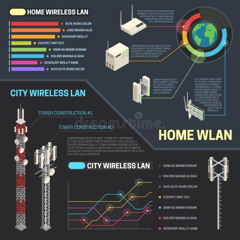 Trådlös kommunikationsinfographics för stad vektor illustrationer