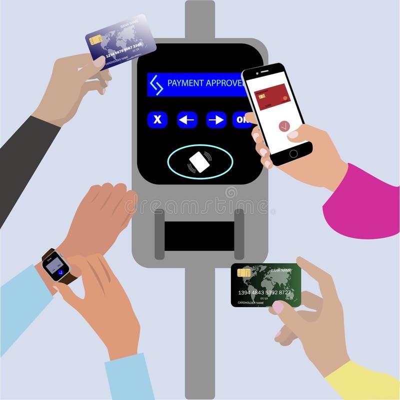 Trådlöst contactless cashless betalningkort och apparat, rfid och nfc vektor illustrationer