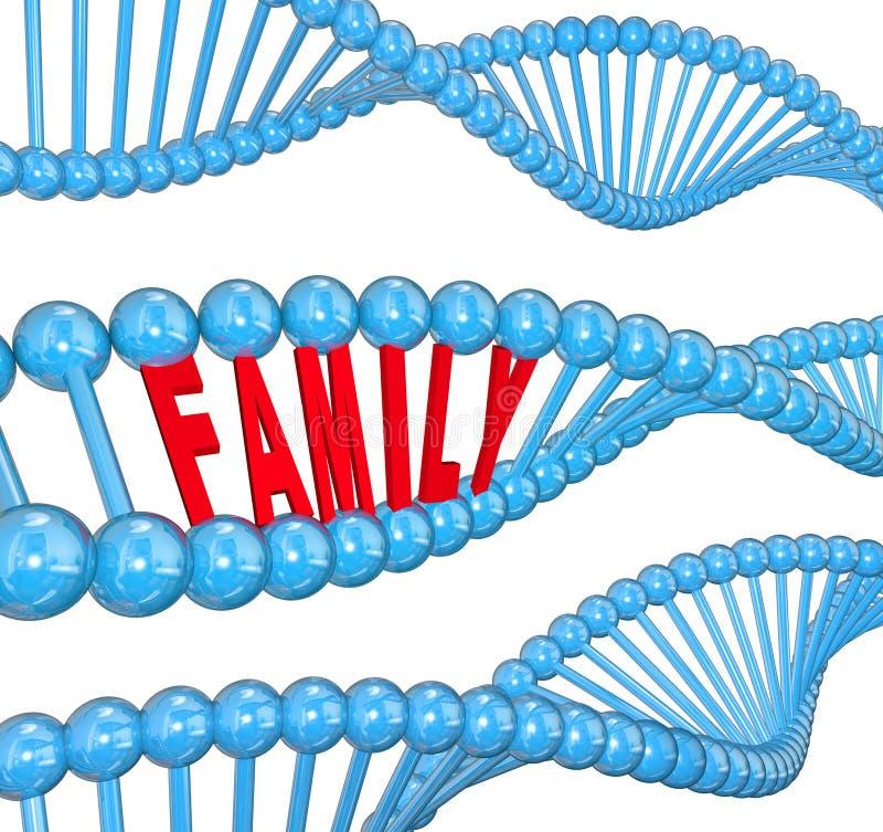 Traços hereditários da biologia da costa do ADN da palavra da família ilustração stock