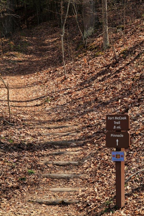 Traînée de McCook de fort dans Cumberland Gap image stock