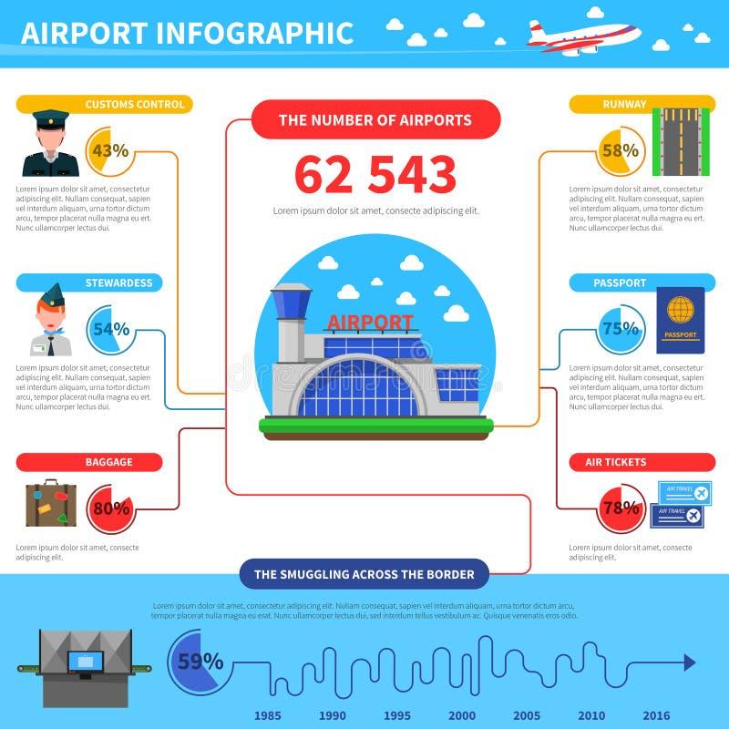 Trabajo del aeropuerto Infographic ilustración del vector