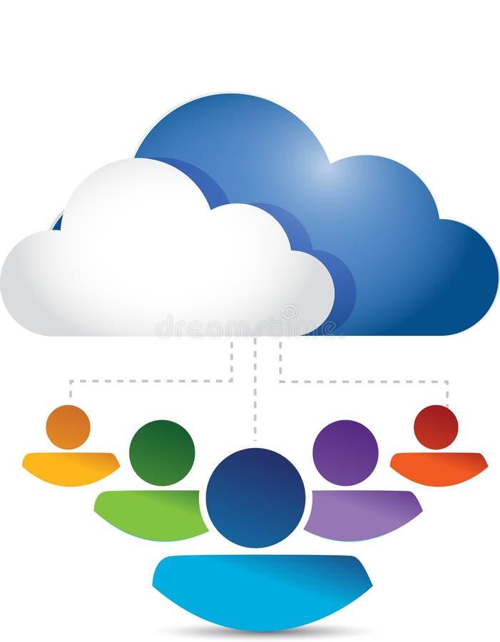 Trabajo en equipo computacional del icono de la nube ilustración del vector