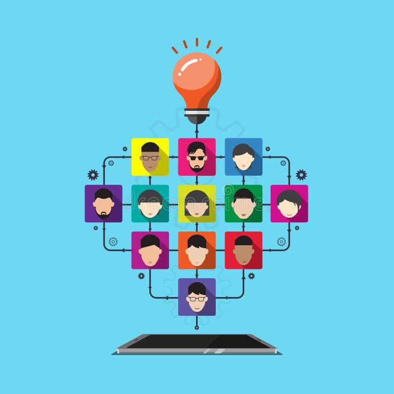 Trabajo en equipo creativo, conexión social del teléfono móvil del vector de los medios del avatar libre illustration