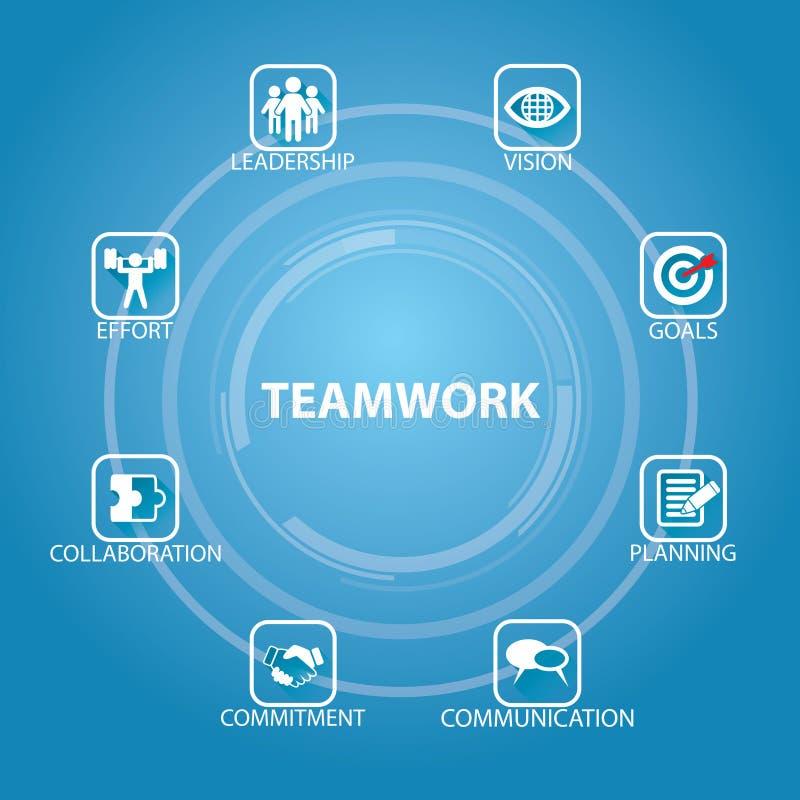 Trabajo en equipo Team Hard Work Concept del negocio Ilustración del vector libre illustration