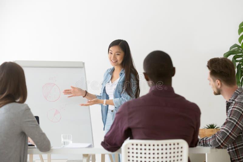 Trabalhadores asiáticos de sorriso da tutoria do treinador que apresentam no flipchart fotos de stock