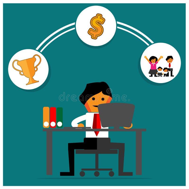 Trabalho da finalidade e homem de negócio Este molde do tema está mostrando que o conceito do trabalho da finalidade é dinheiro,  ilustração royalty free