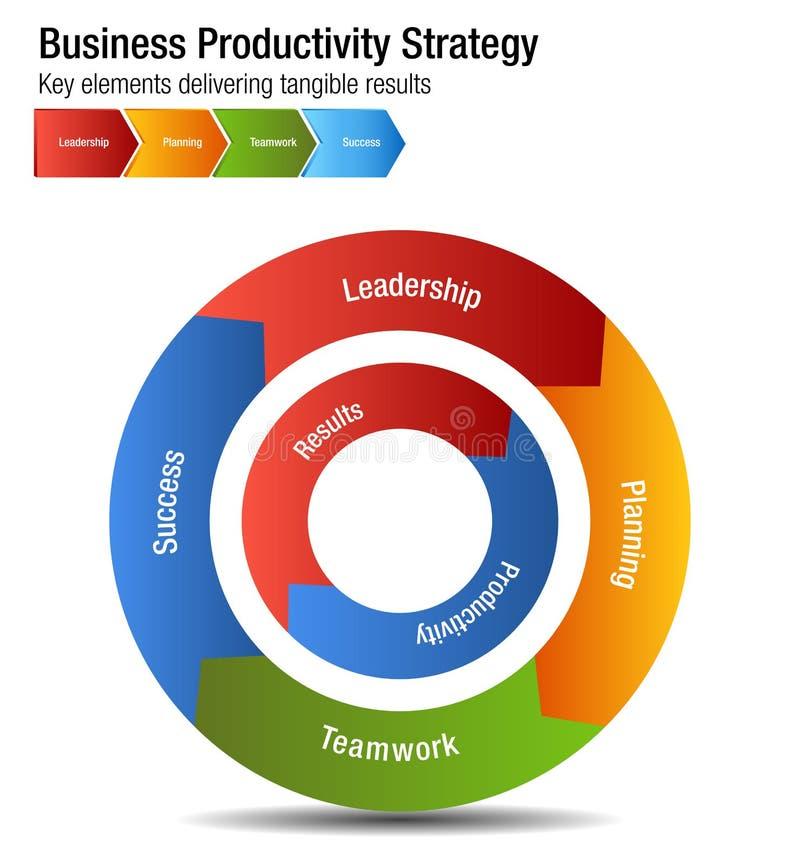 Trabalhos de equipa Succ do planeamento da liderança da estratégia da produtividade do negócio ilustração do vetor