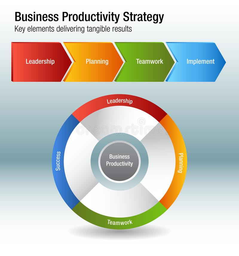 Trabalhos de equipa Succ do planeamento da liderança da estratégia da produtividade do negócio ilustração stock