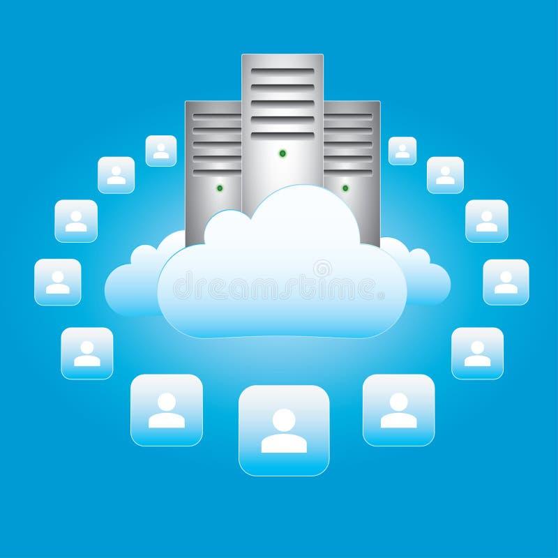 Trabalhos em rede da nuvem ilustração do vetor