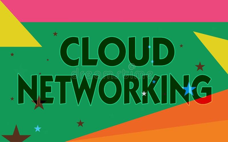 Trabalhos em rede da nuvem do texto da escrita da palavra O conceito do negócio para é termo que descreve o acesso de recursos do ilustração royalty free