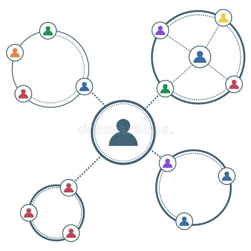 Trabalhos em rede do negócio e conceito das conexões ilustração stock