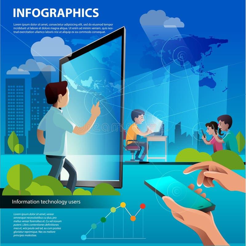 Trabalhos em rede e tecnologia da informação gráficos da informação ilustração stock